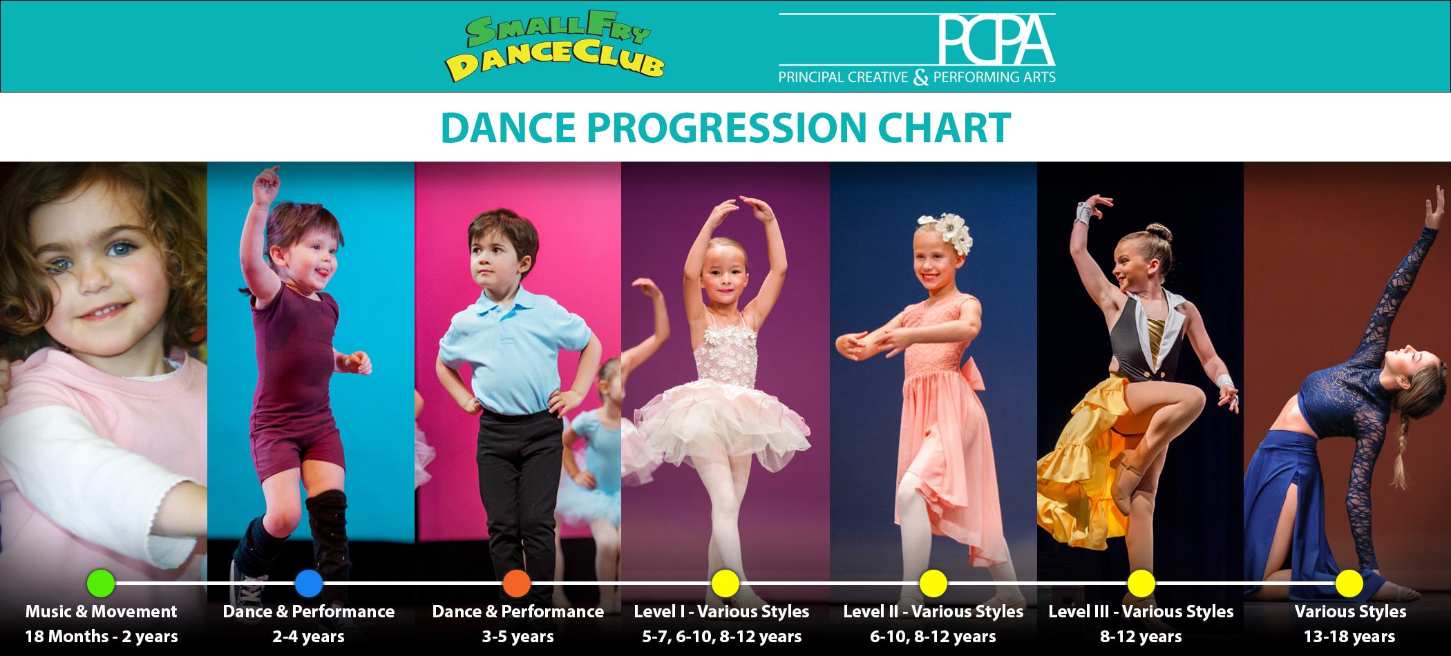 Small Fry Dance Club Class Description Ballet Moves Diagram Age Appropriate Pcpa Also Offers Performance Teams Which Participate In Multiple Competitions Each Spring Transitioning From Sfdc To Is Super